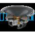 Hertz MP 70.3 Set Midrange